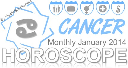 Month Horoscope | Search Results | Calendar 2015