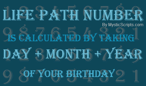 Numerology what is my number