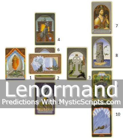 lenormand card predictions